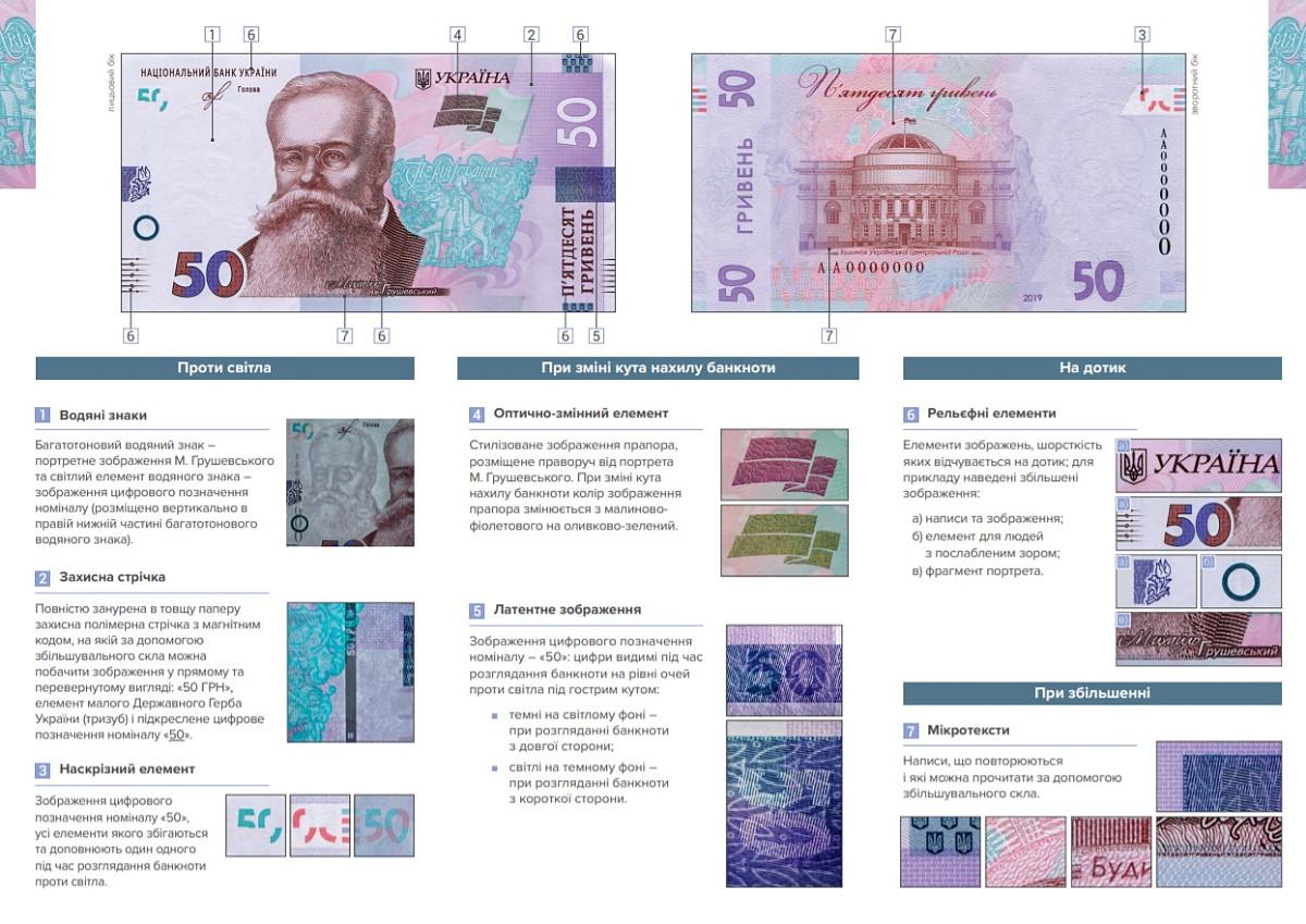 карманный детектор валют