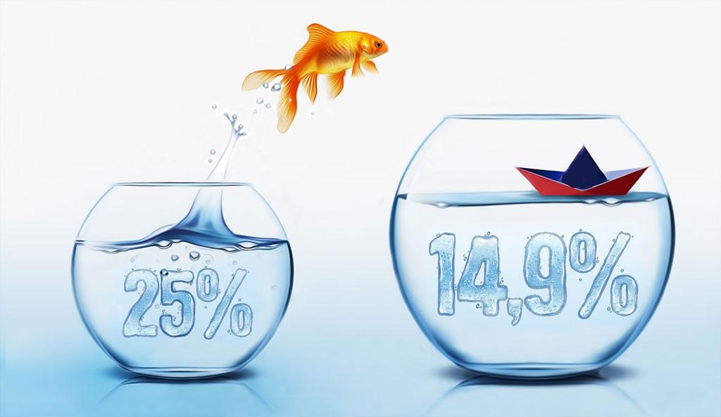 быстрые кредиты без справок