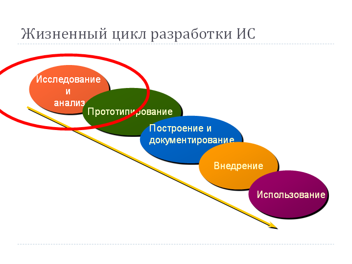 купить �етевое оборудование в Украине