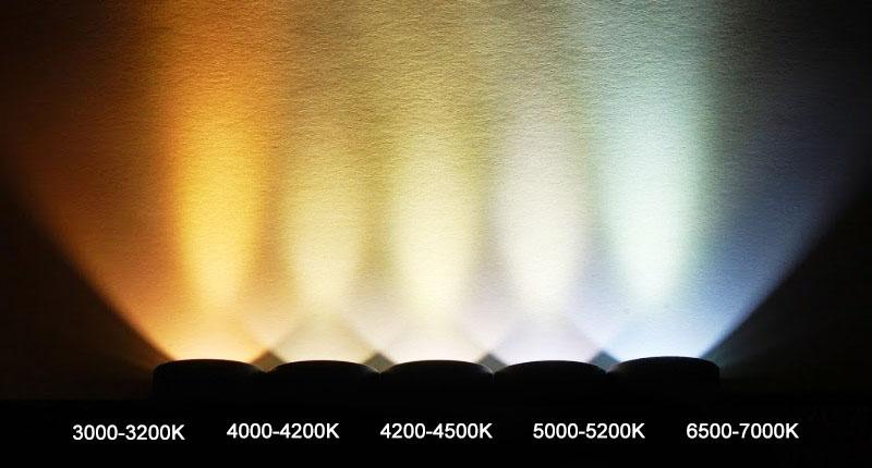 Подбираем цвет светодиодных ламп