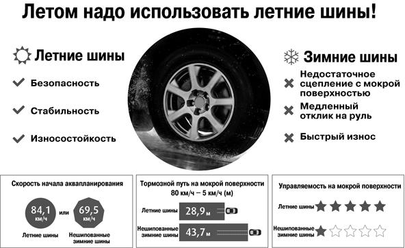 купить зимние шины Киев цена