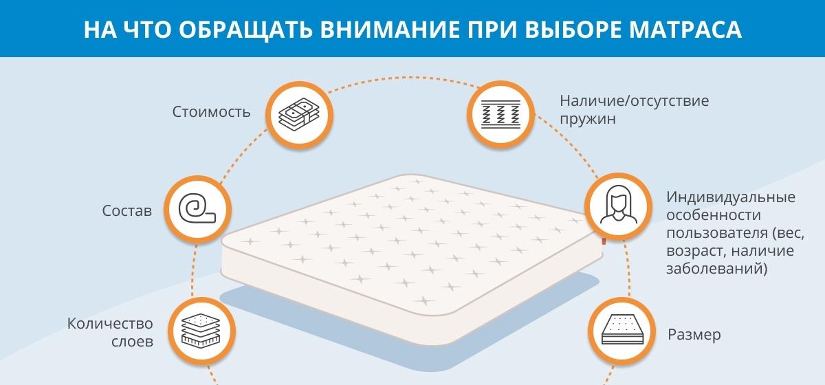 магазин матрасы Киев