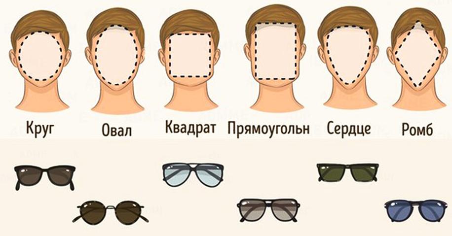 как заказать солнцезащитные очки по форме лица