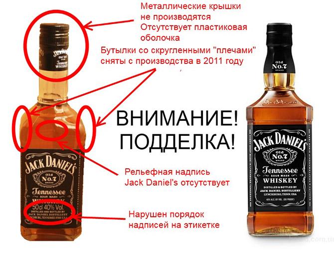 алкоголь на дом доставка