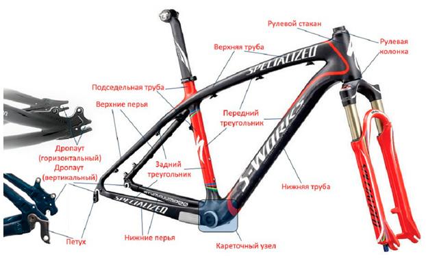 купить велосипед Киев