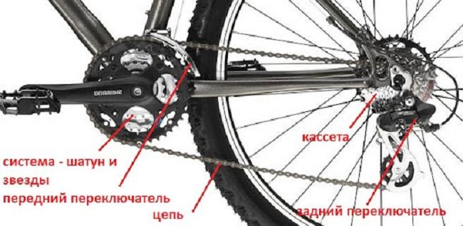 интернет магазин велосипеды украина
