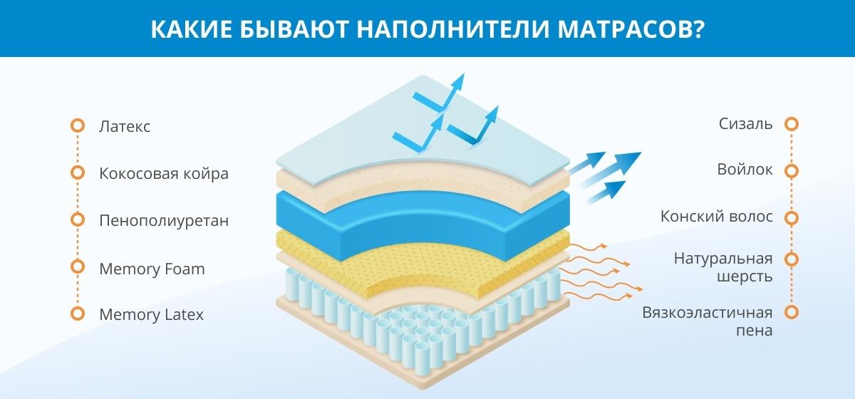 матрас Украина