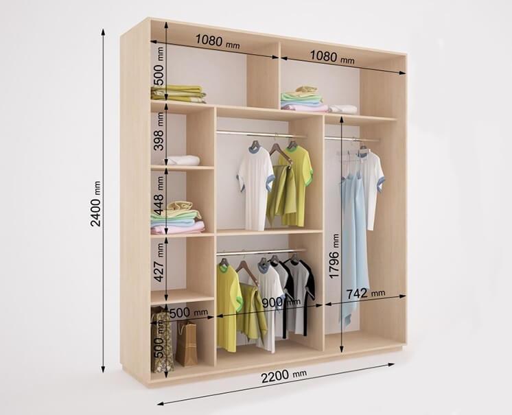 выберите тип конструкций шкафа