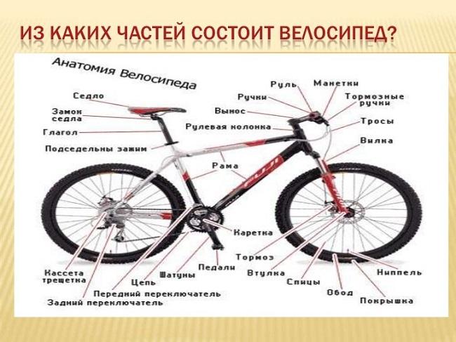 покрышка на велосипед