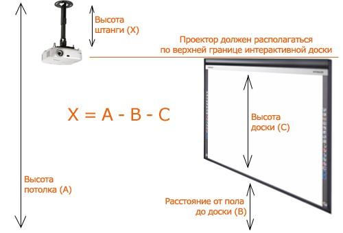 купить экран для проектора в Украине