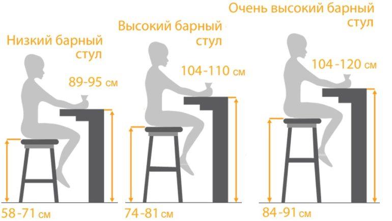 подбор стула по высоте