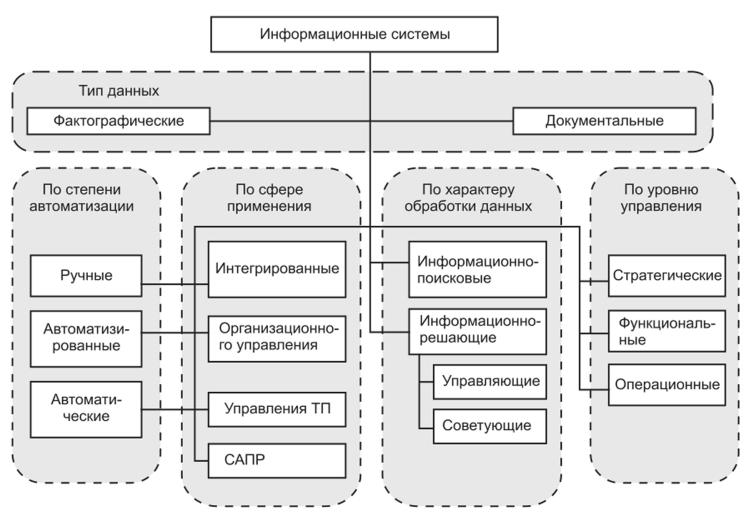 интернет магазин сетевого оборудования Украина