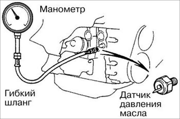 синтетическое моторное масло 5w 30