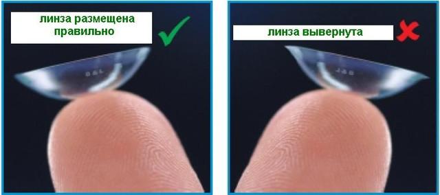 как надеть линзы