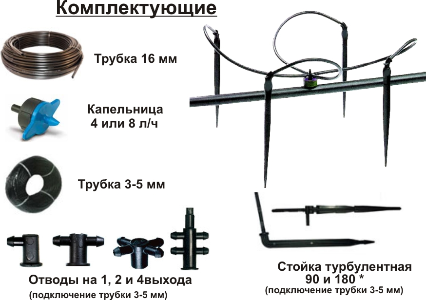 купить минеральные удобрения в Днепропетровске