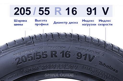 купить автомобильные шины
