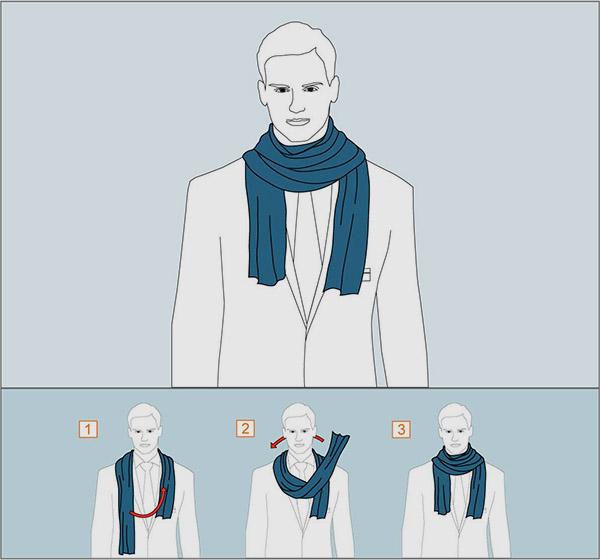 способ завязывания шарфа оборот в один раз