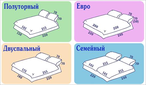 постельное белье, как выбрать размер