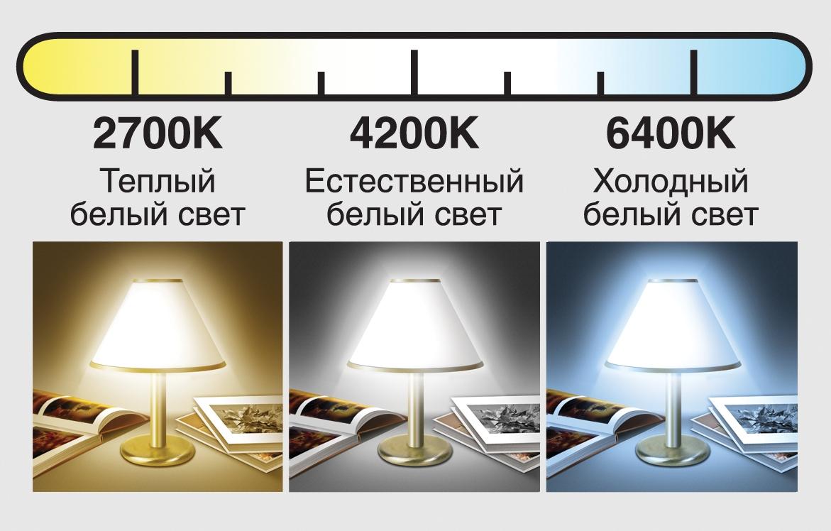 напольные светильники лофт