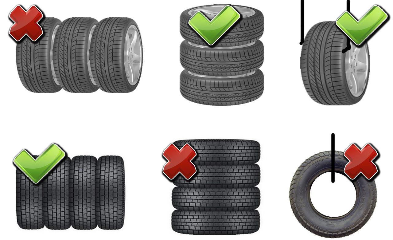 как хранить шины